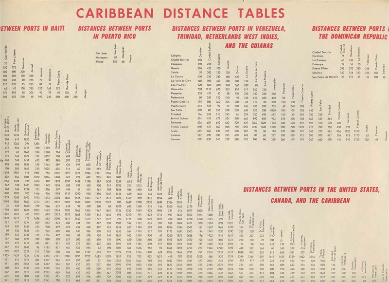 SS Corsair Caribbean Service 1955 Alcoa Steamship Company Passenger List